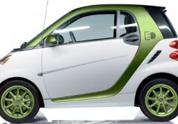 Green_Electric-Car